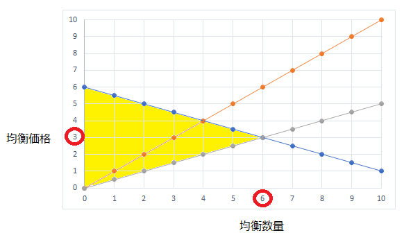 f:id:hodakakato0816:20170819173131p:plain