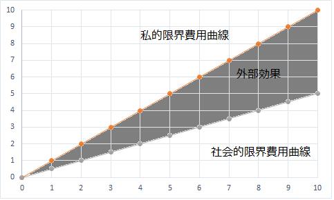 f:id:hodakakato0816:20170819173141p:plain