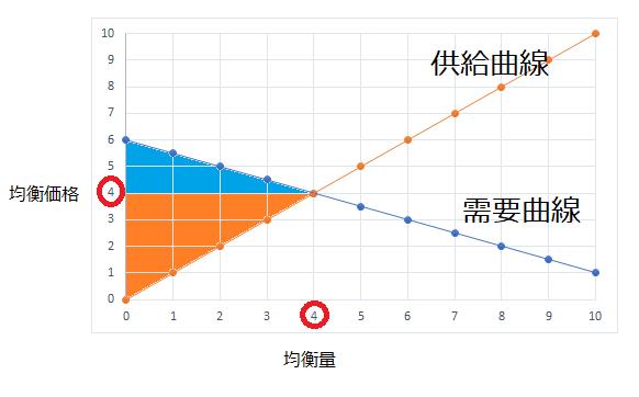 f:id:hodakakato0816:20170819173147p:plain
