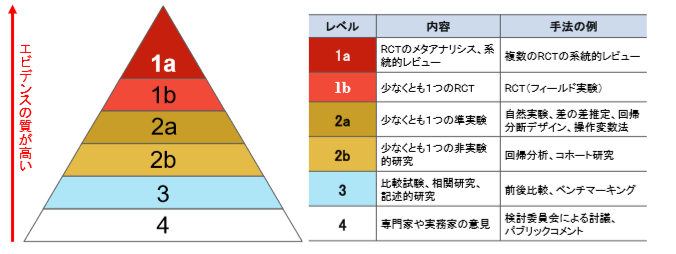 f:id:hodakakato0816:20180101134751p:plain