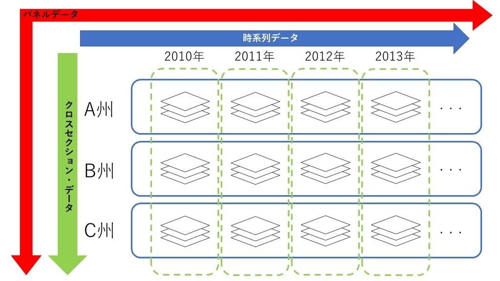 f:id:hodakakato0816:20181105232951j:plain