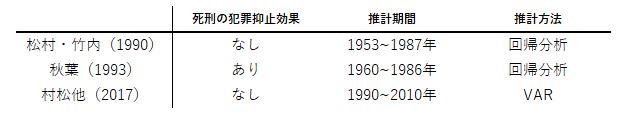 f:id:hodakakato0816:20181106012912j:plain