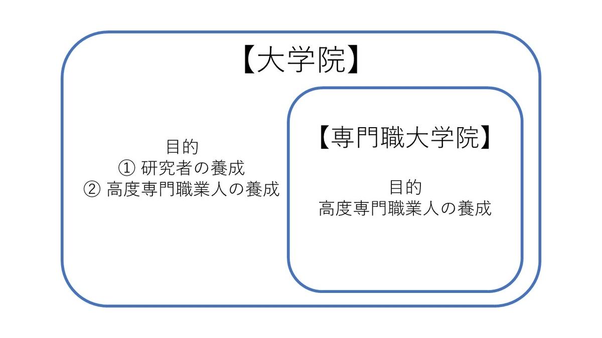 f:id:hodakakato0816:20190524155609j:plain