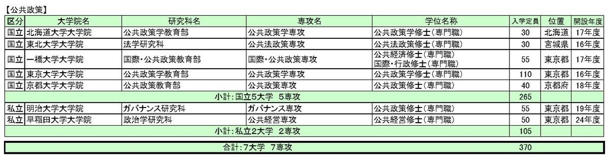 f:id:hodakakato0816:20190524160032j:plain