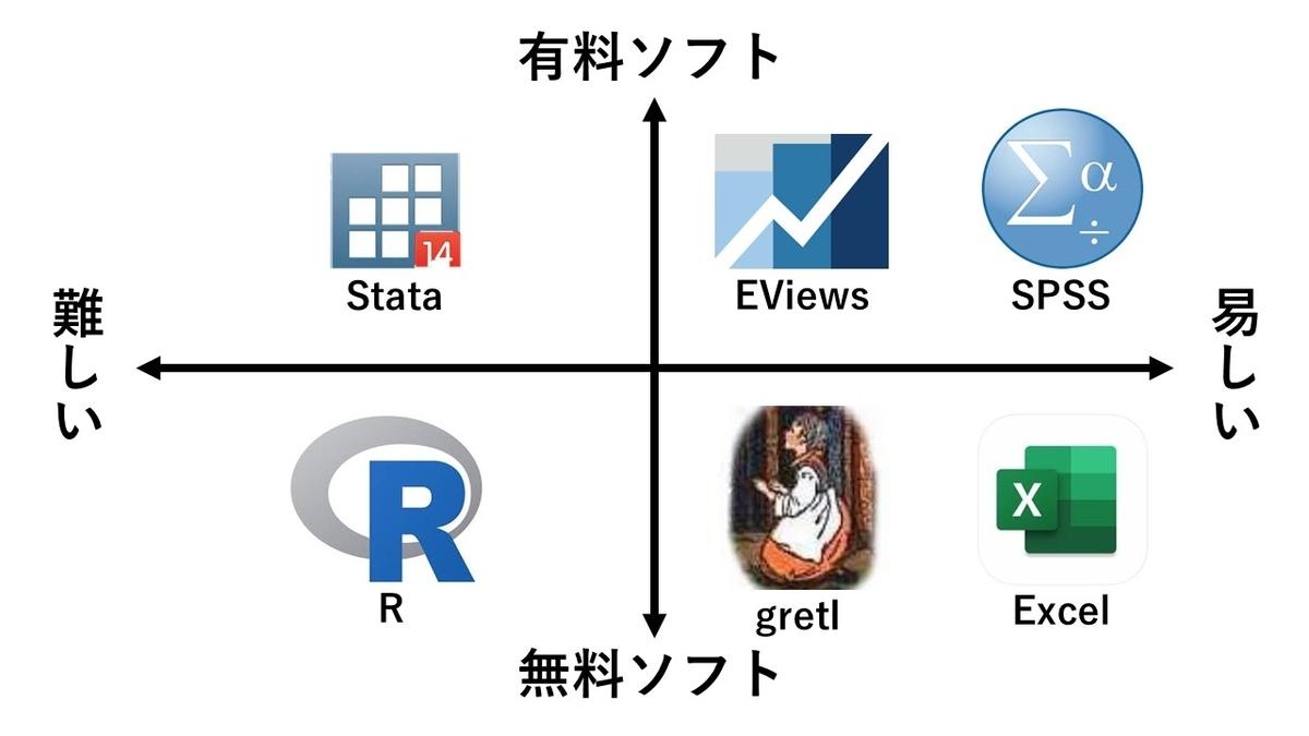 f:id:hodakakato0816:20190604202756j:plain
