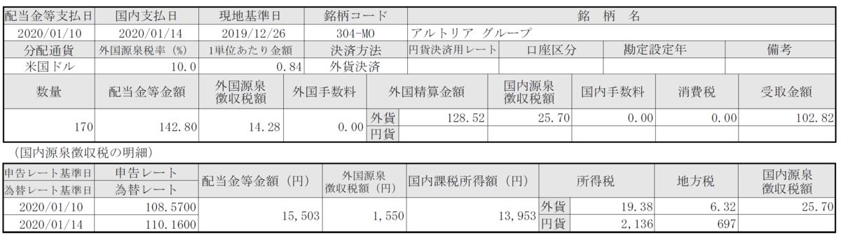 f:id:hodo-work:20200117205551p:plain