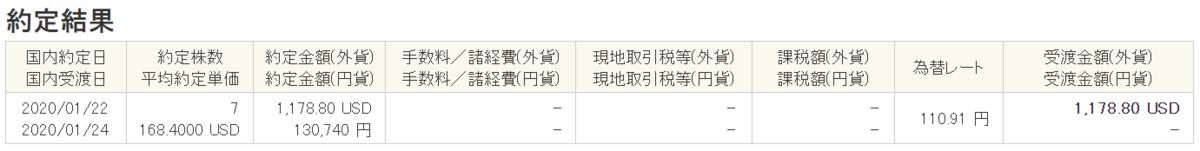 f:id:hodo-work:20200123205340p:plain