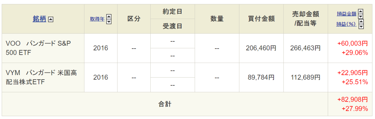 f:id:hodo-work:20200130194900p:plain