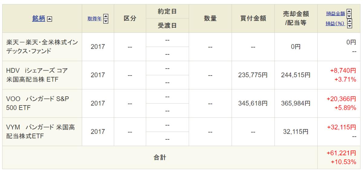 f:id:hodo-work:20200130195142p:plain