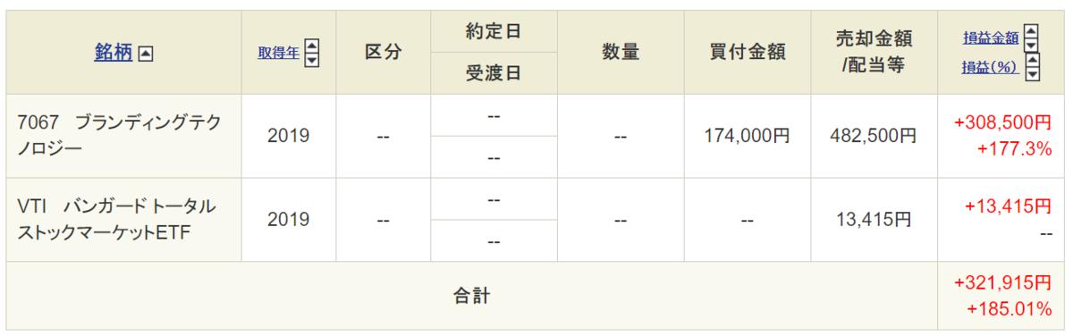f:id:hodo-work:20200130195717p:plain