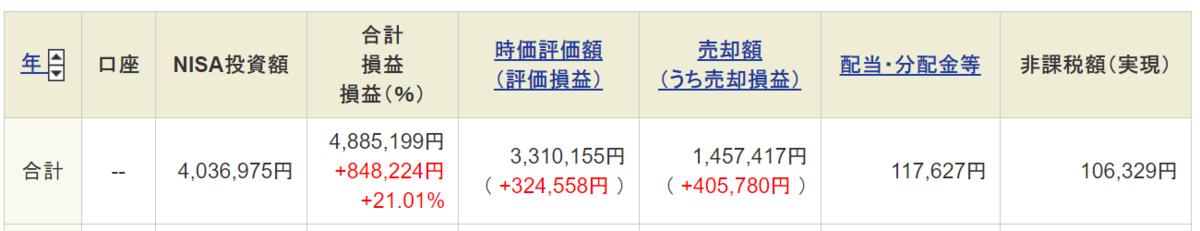 f:id:hodo-work:20200130200030p:plain