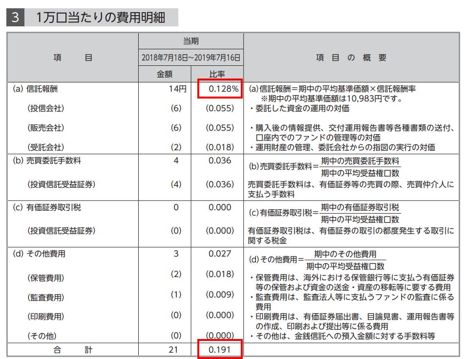 f:id:hodo-work:20200206150020p:plain
