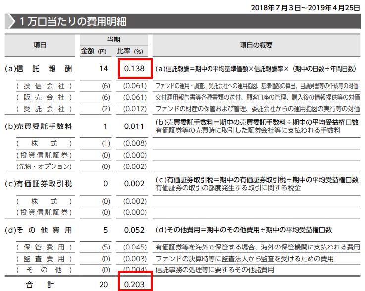 f:id:hodo-work:20200206153412p:plain