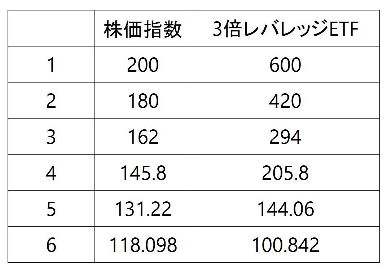 f:id:hodo-work:20200209123643p:plain