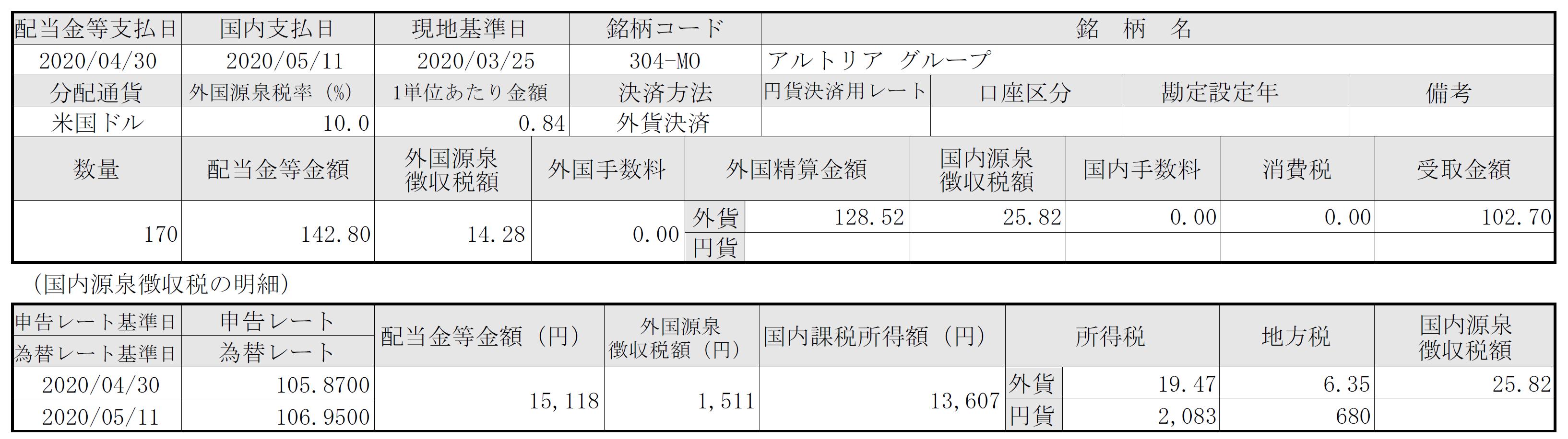 f:id:hodo-work:20200512214301p:plain