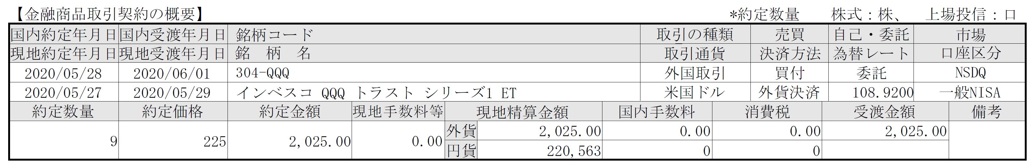 f:id:hodo-work:20200603211029p:plain