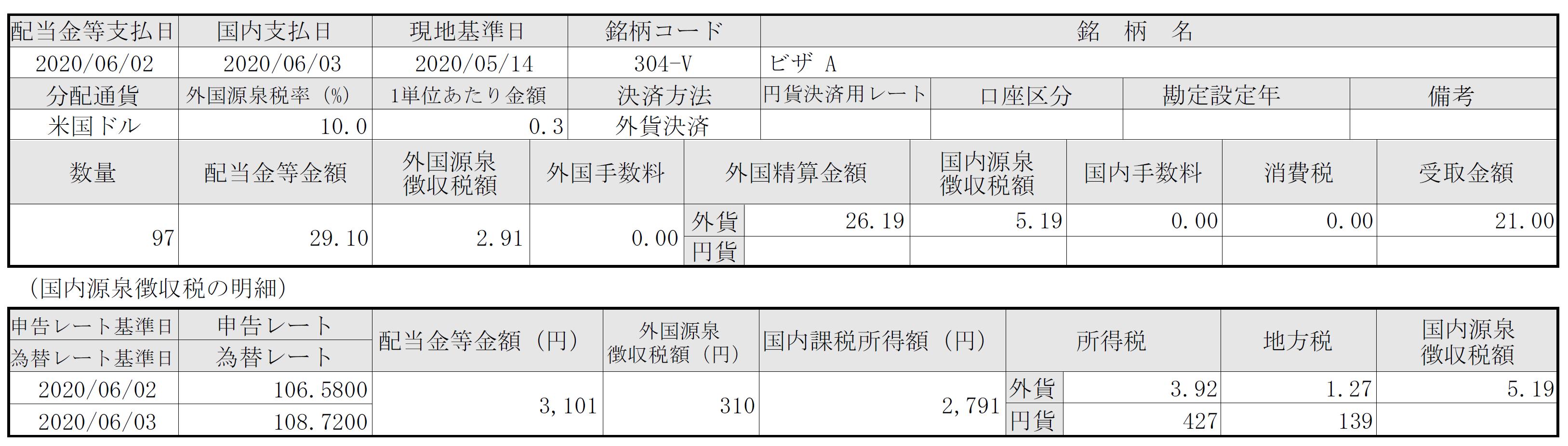 f:id:hodo-work:20200610145035p:plain