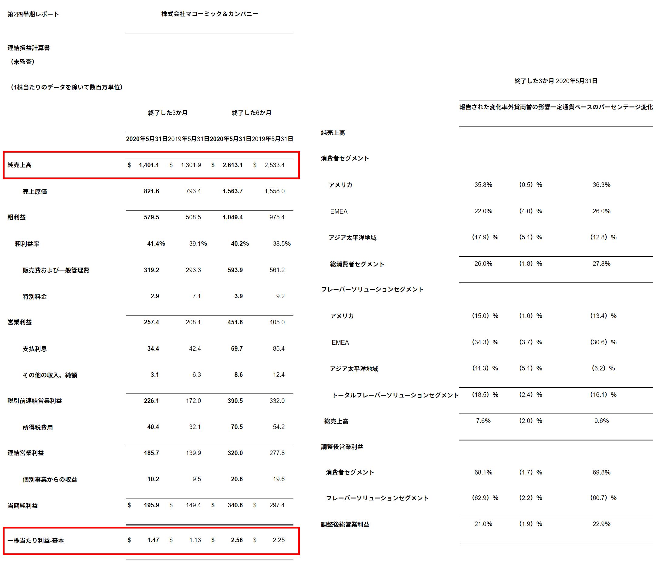 f:id:hodo-work:20200629085332p:plain
