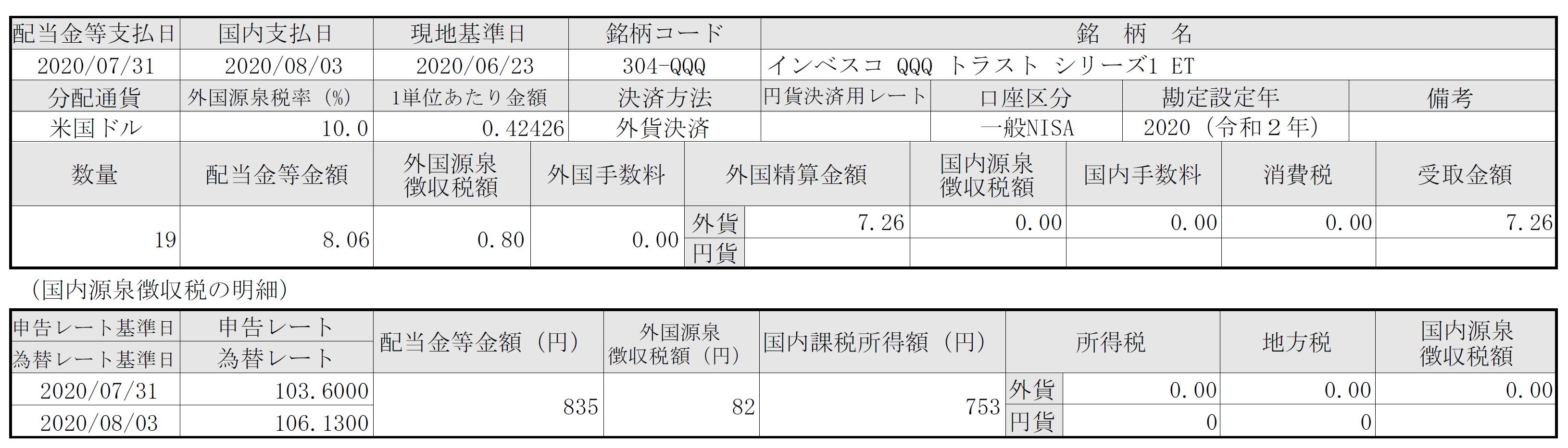 f:id:hodo-work:20200813093616p:plain