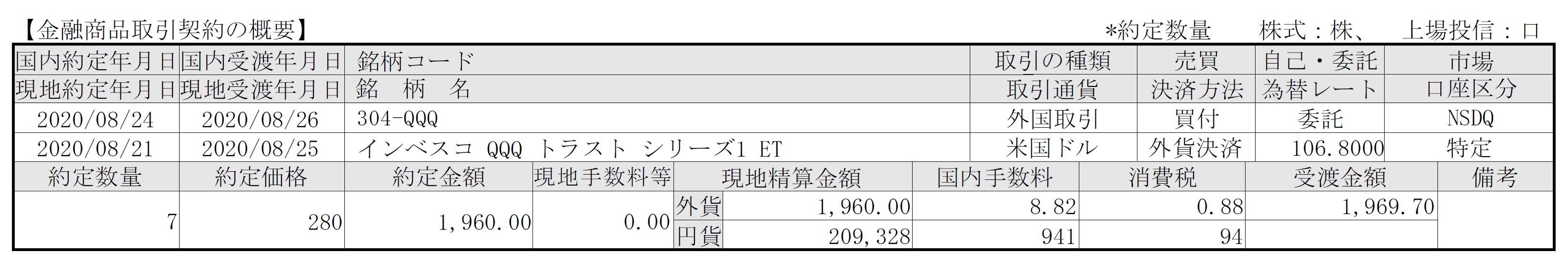 f:id:hodo-work:20200827155633p:plain
