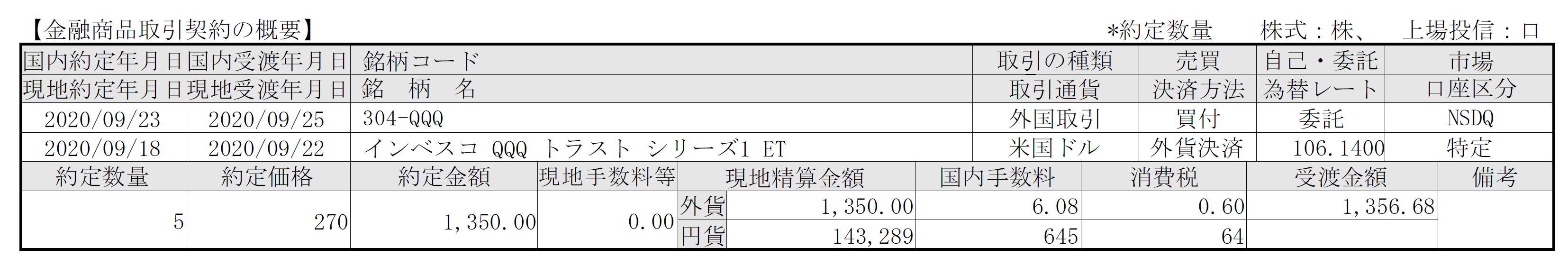 f:id:hodo-work:20200924191542p:plain