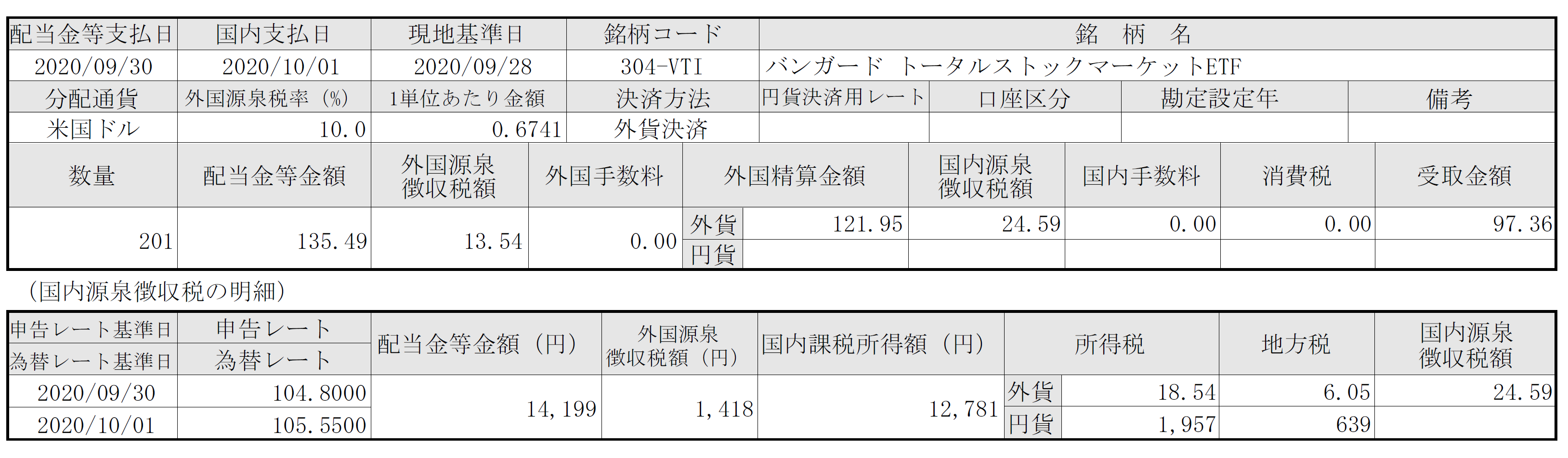 f:id:hodo-work:20201007162906p:plain
