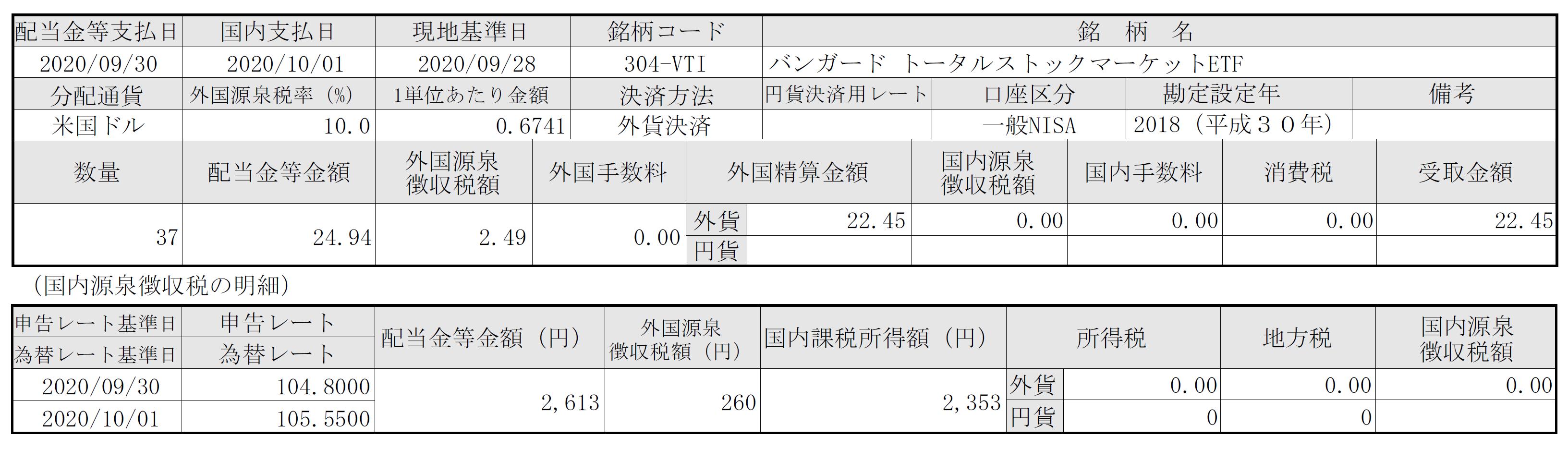 f:id:hodo-work:20201007163558p:plain