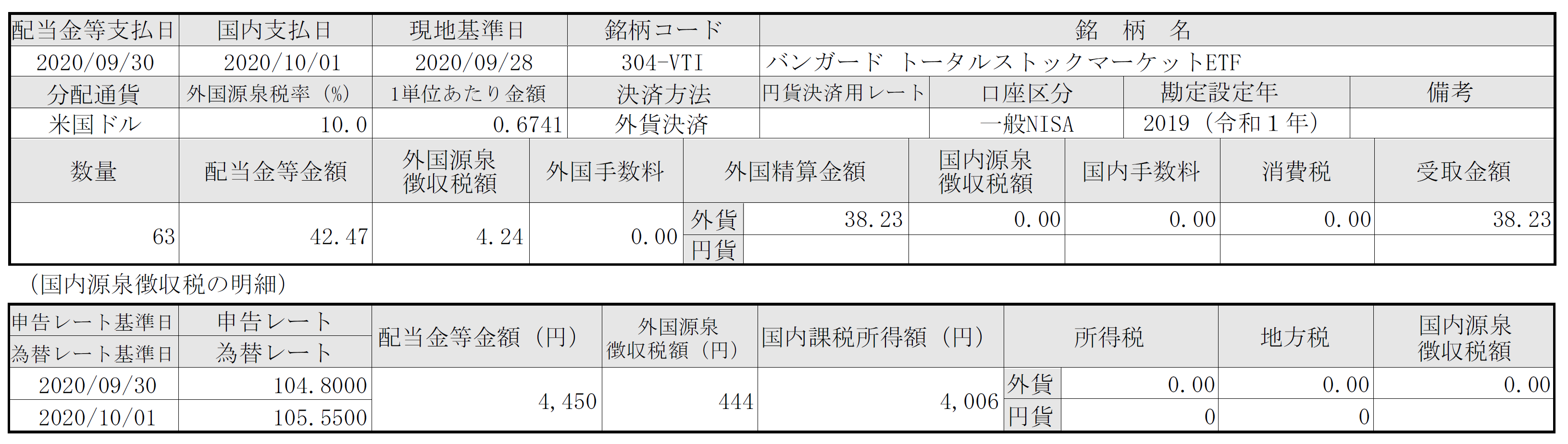 f:id:hodo-work:20201007163633p:plain