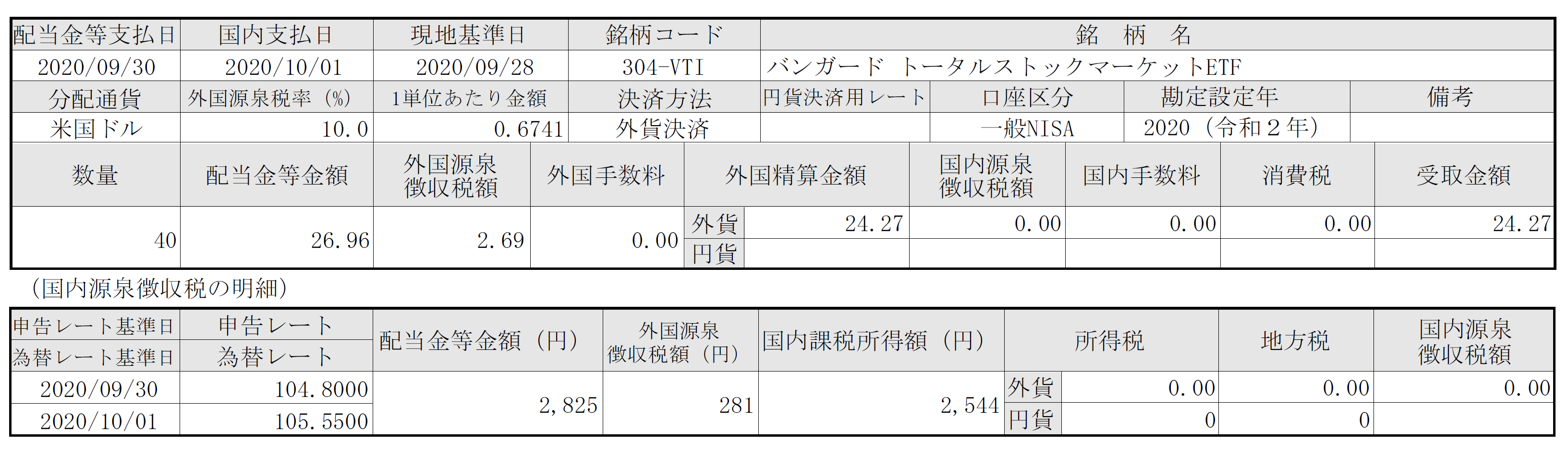 f:id:hodo-work:20201007163743p:plain