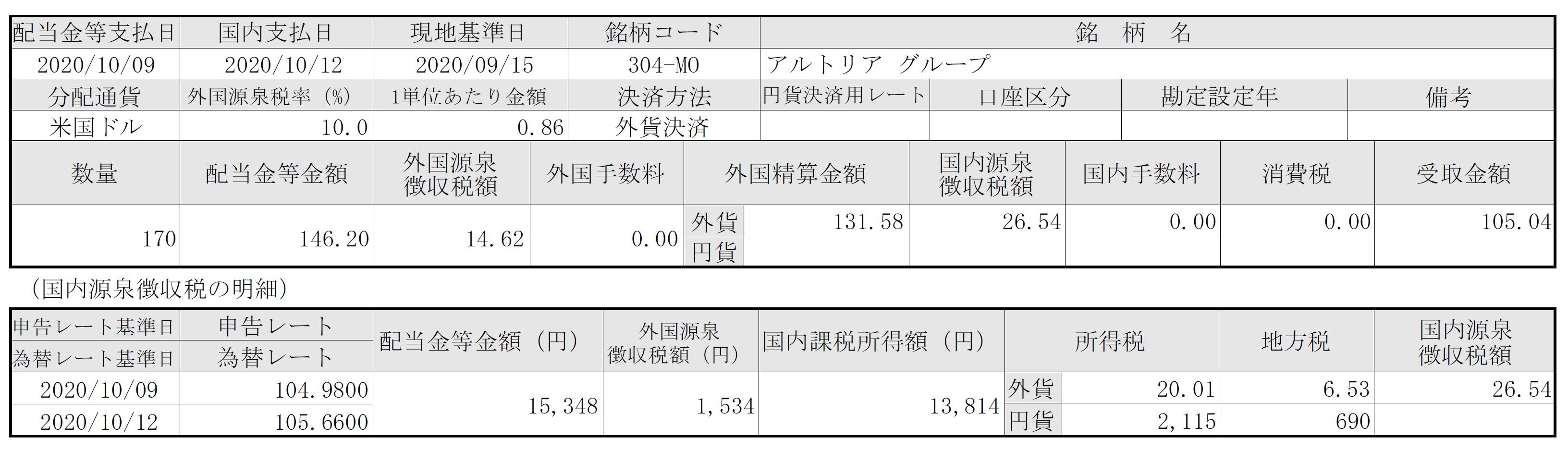 f:id:hodo-work:20201020132028p:plain
