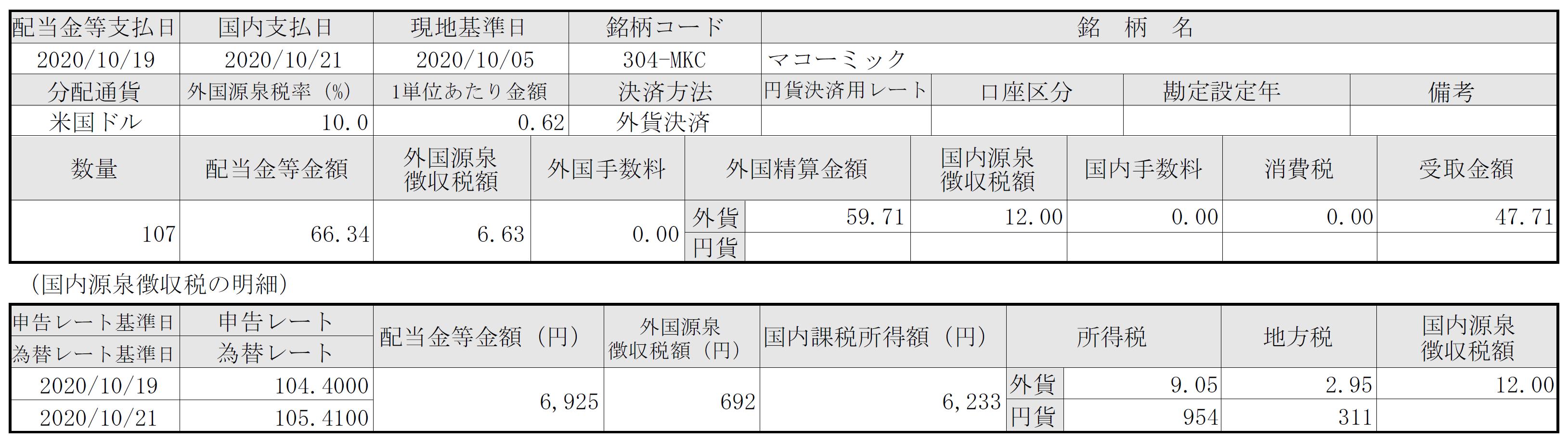 f:id:hodo-work:20201110193303p:plain