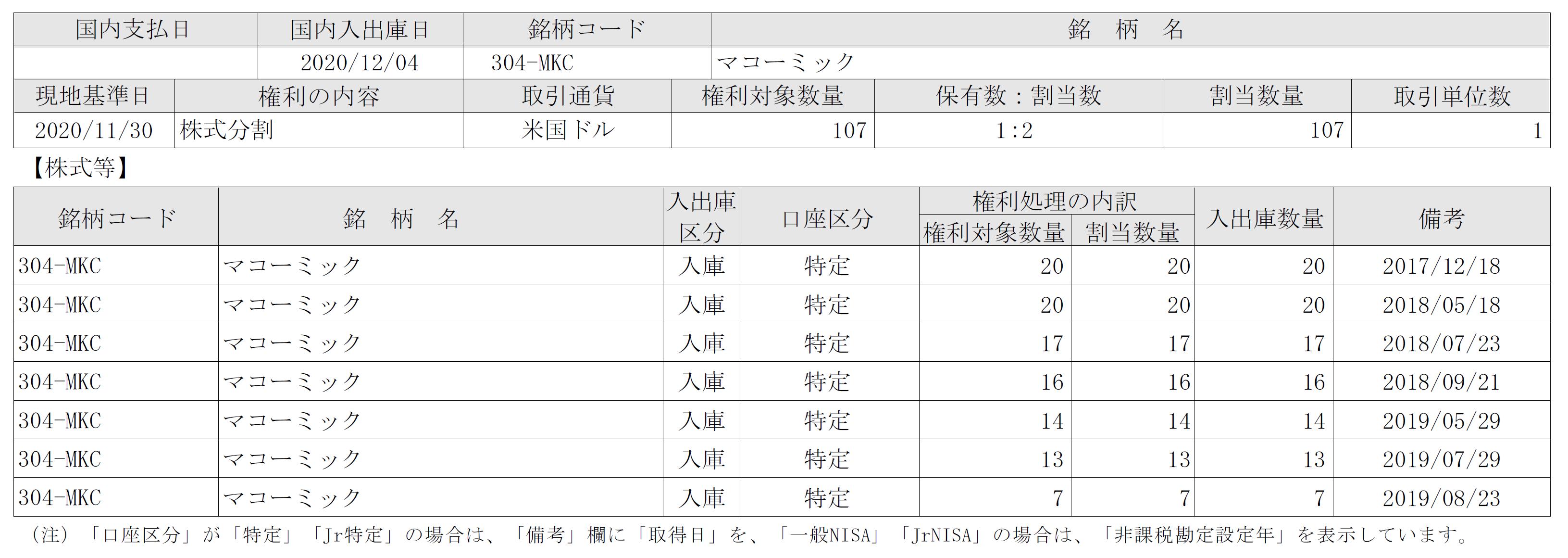 f:id:hodo-work:20201208105710p:plain