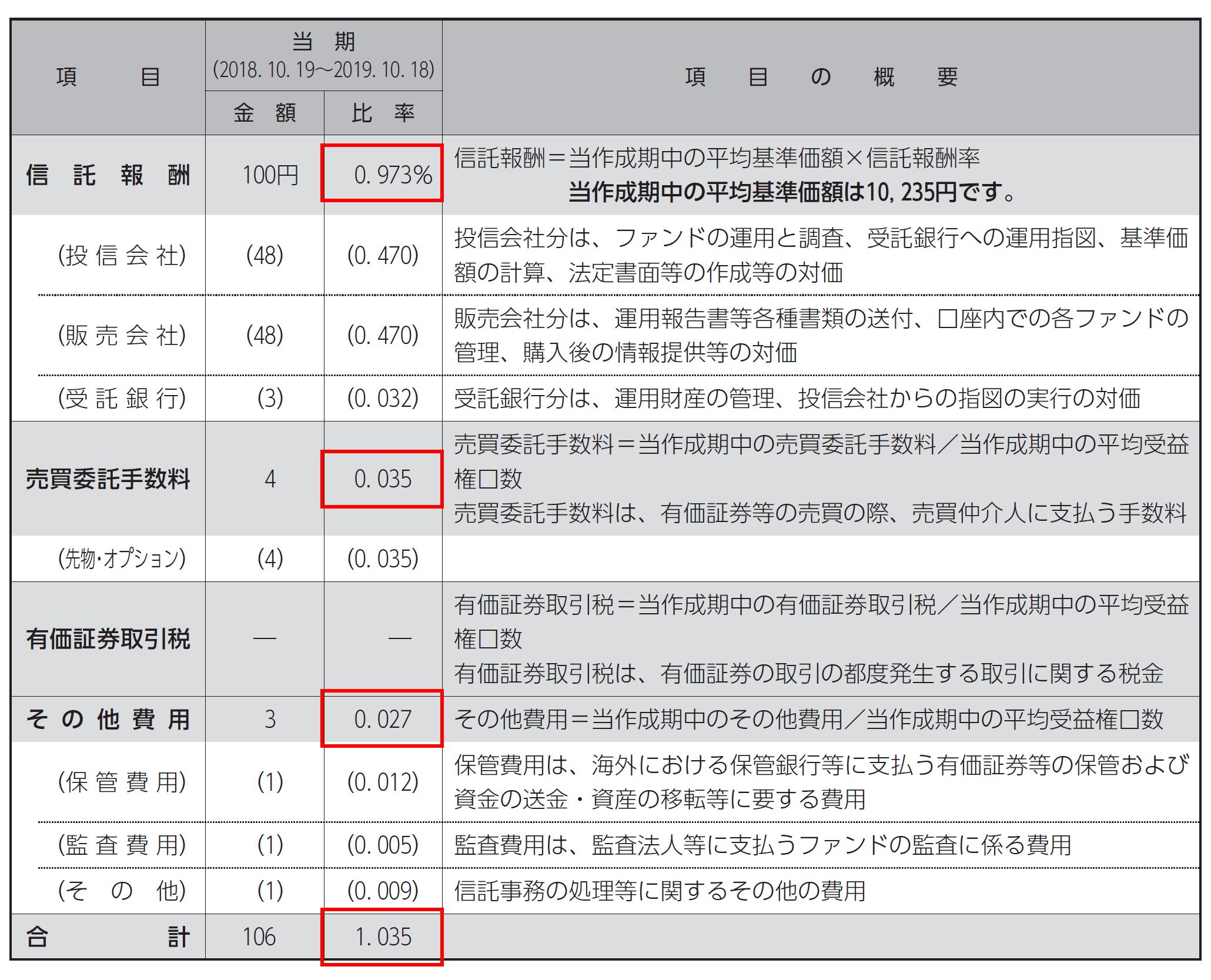 f:id:hodo-work:20201209204646p:plain