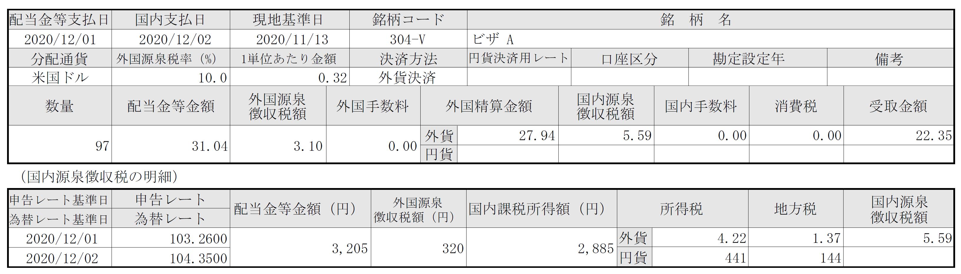 f:id:hodo-work:20201215135417p:plain