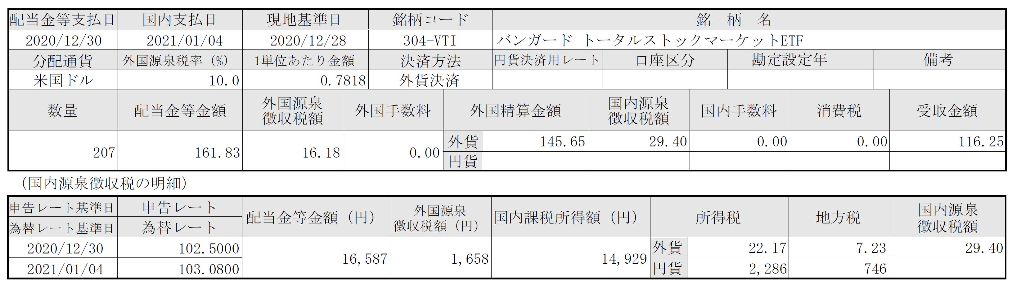 f:id:hodo-work:20210112105637p:plain