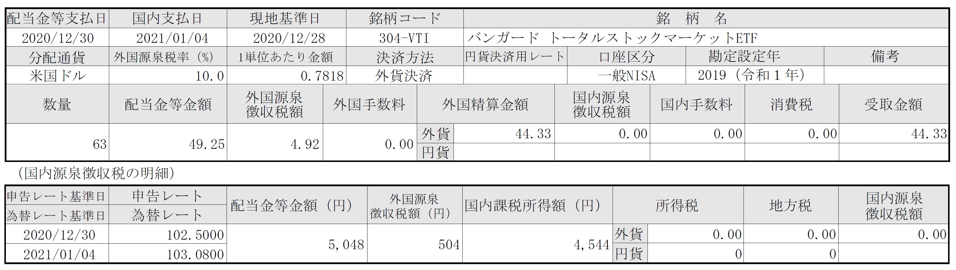 f:id:hodo-work:20210112111020p:plain
