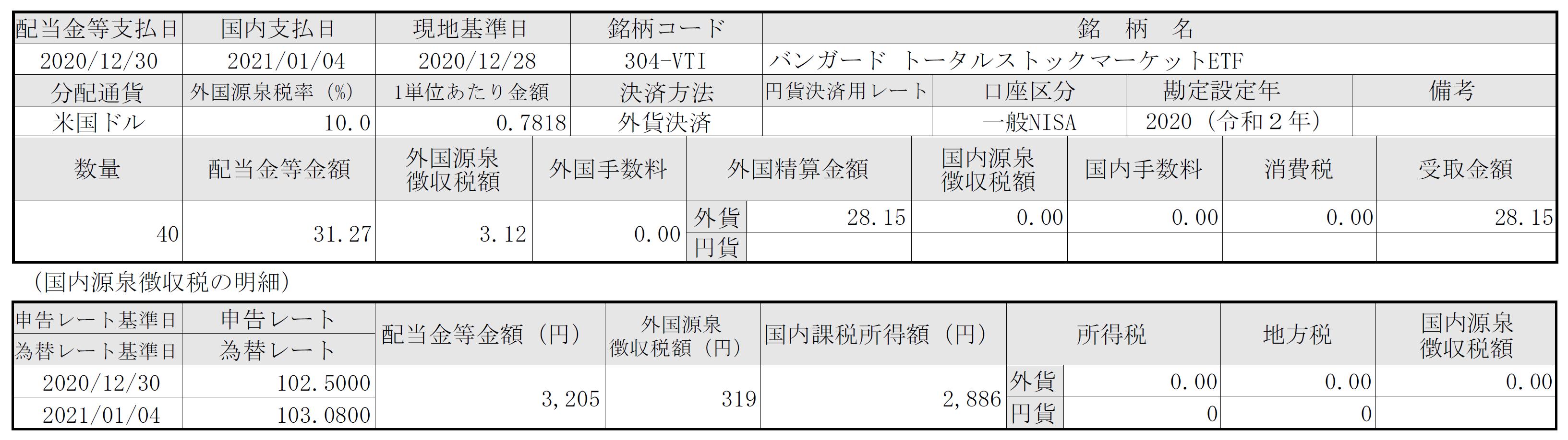 f:id:hodo-work:20210112111051p:plain
