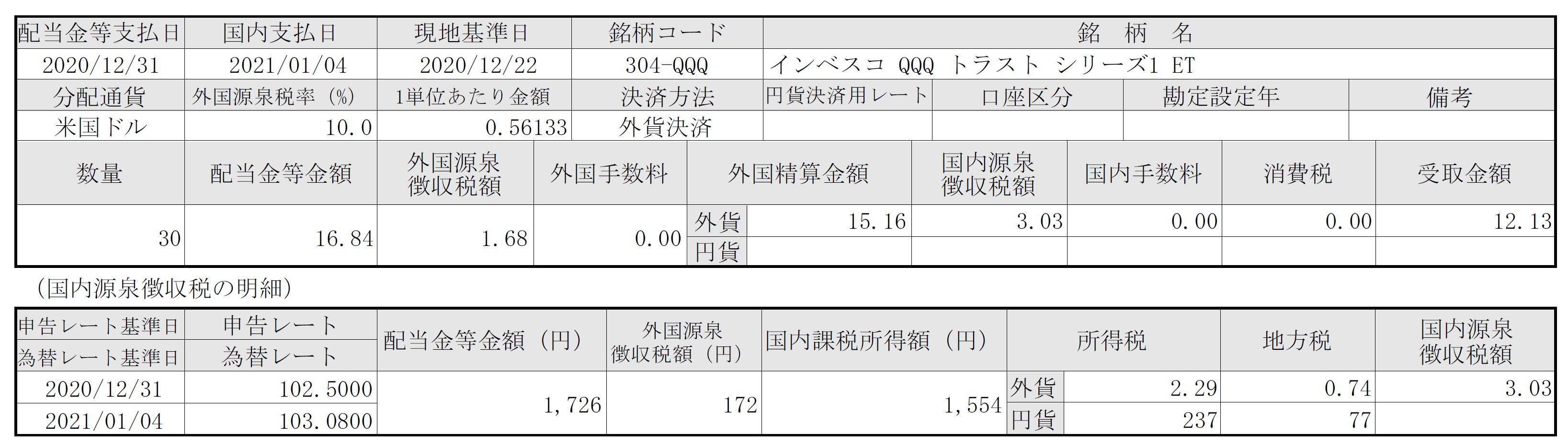 f:id:hodo-work:20210112115142p:plain