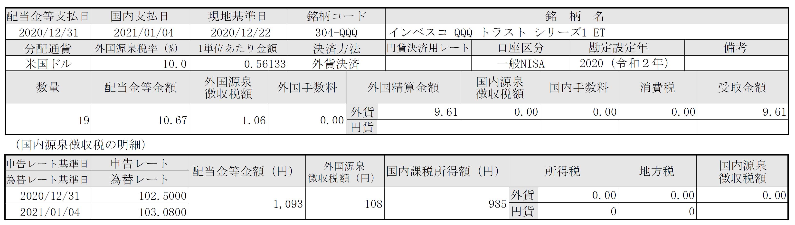 f:id:hodo-work:20210112115237p:plain