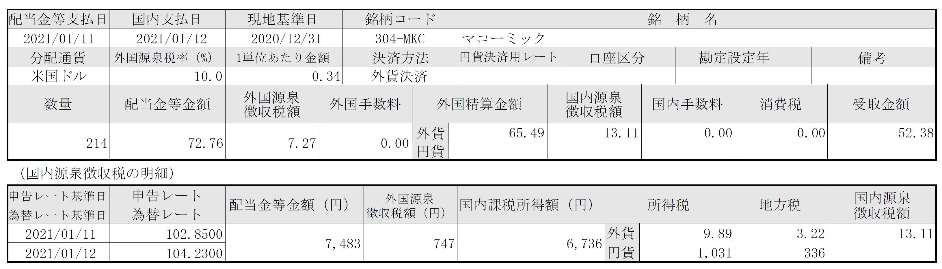 f:id:hodo-work:20210117184338p:plain
