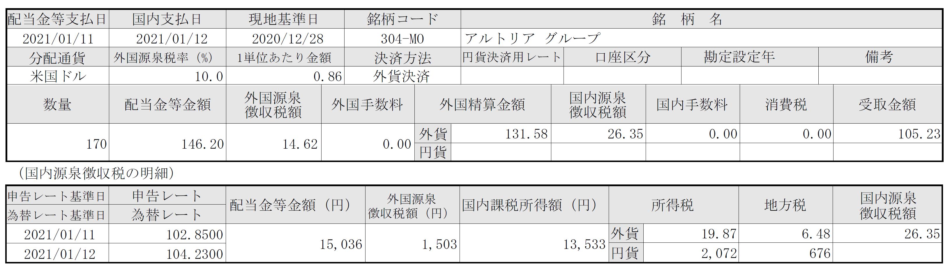 f:id:hodo-work:20210117184415p:plain