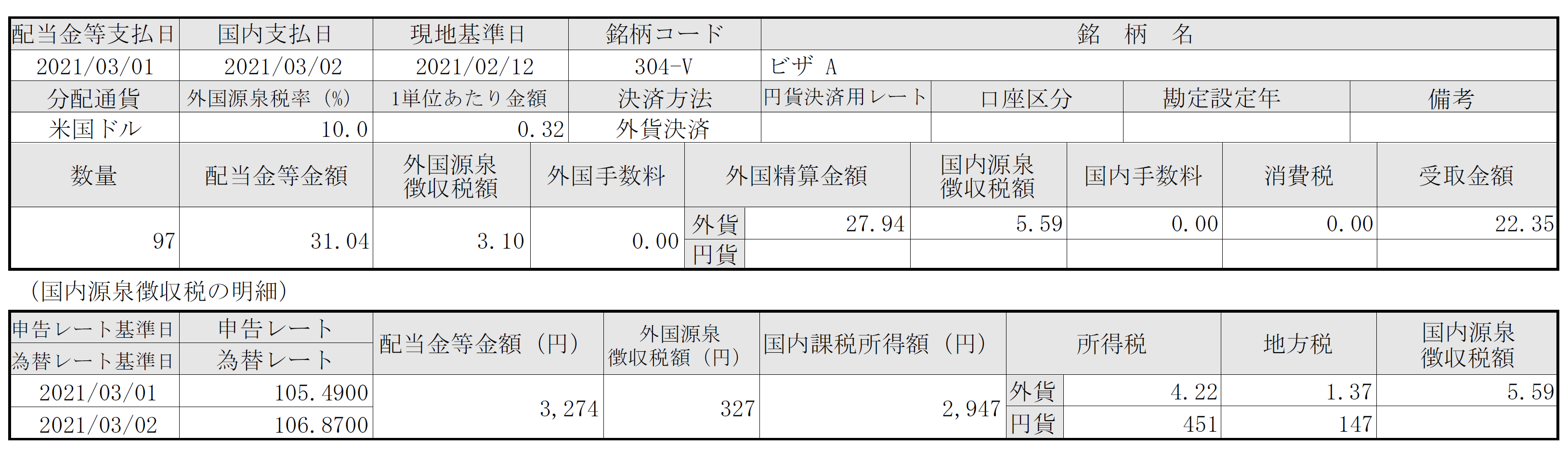 f:id:hodo-work:20210308192837p:plain