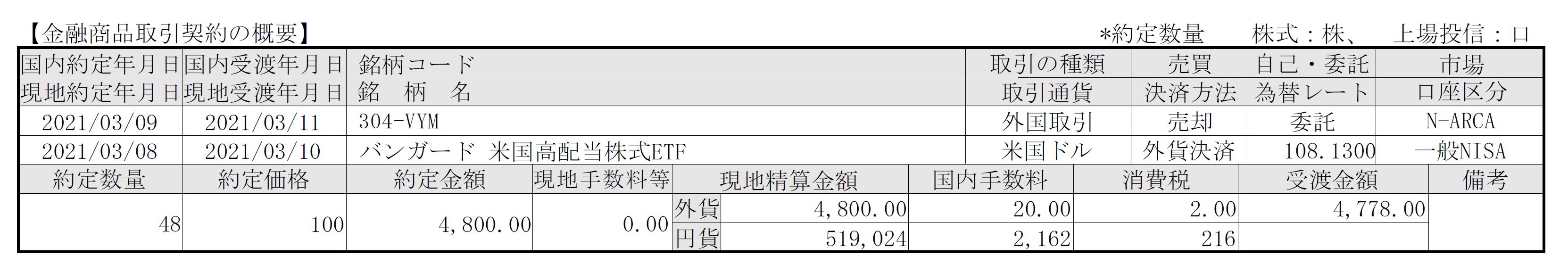 f:id:hodo-work:20210311192726p:plain