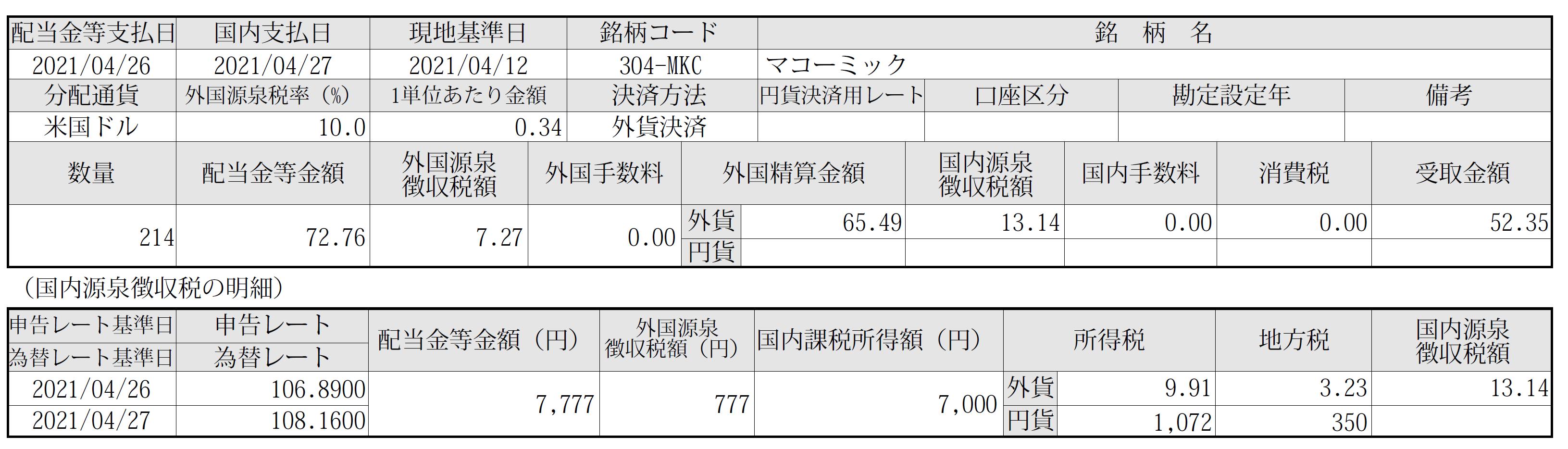 f:id:hodo-work:20210501115526p:plain