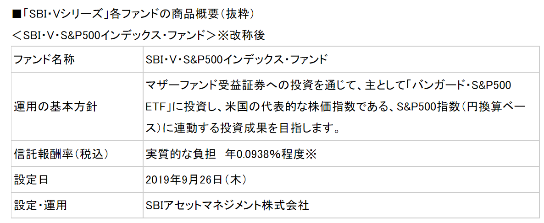 f:id:hodo-work:20210530103800p:plain