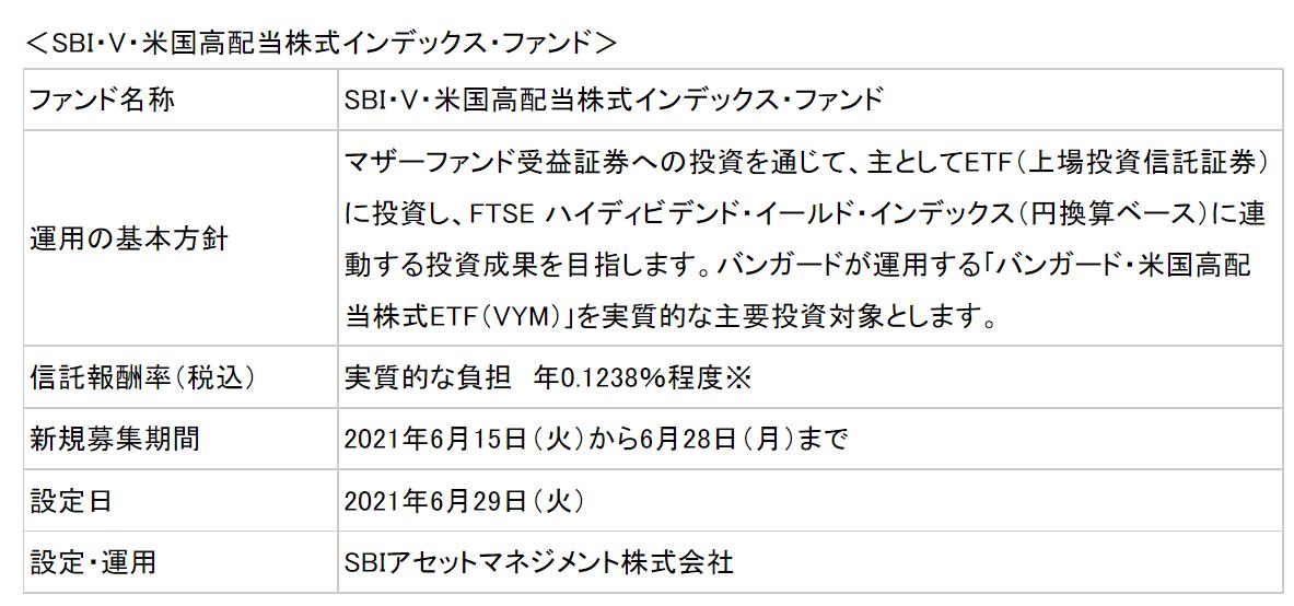 f:id:hodo-work:20210530103826p:plain