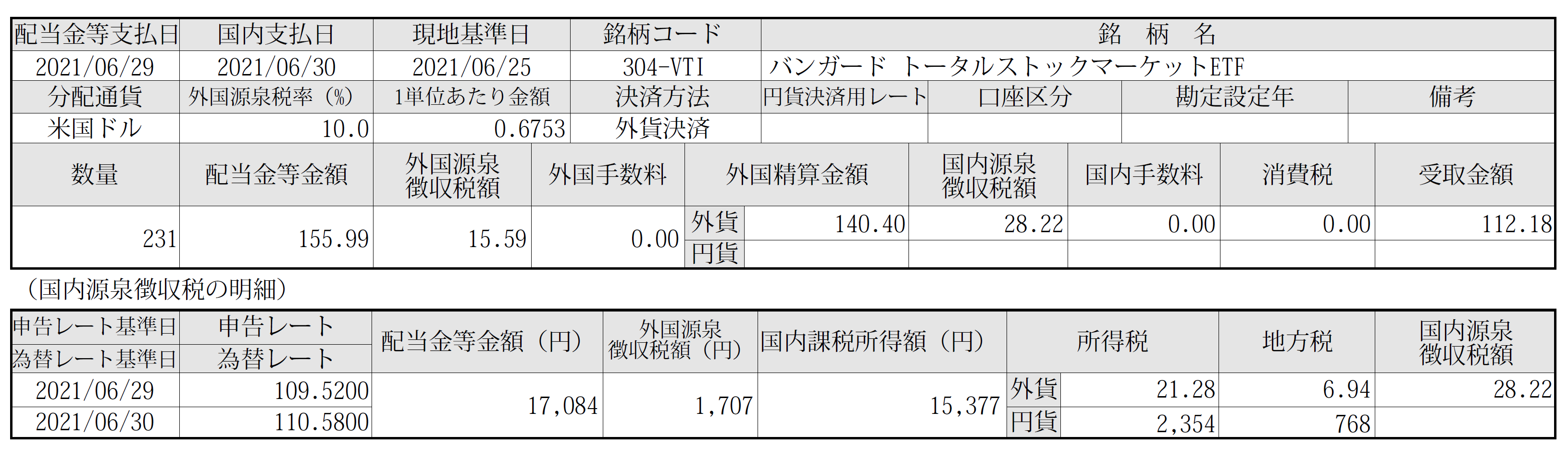 f:id:hodo-work:20210706193155p:plain