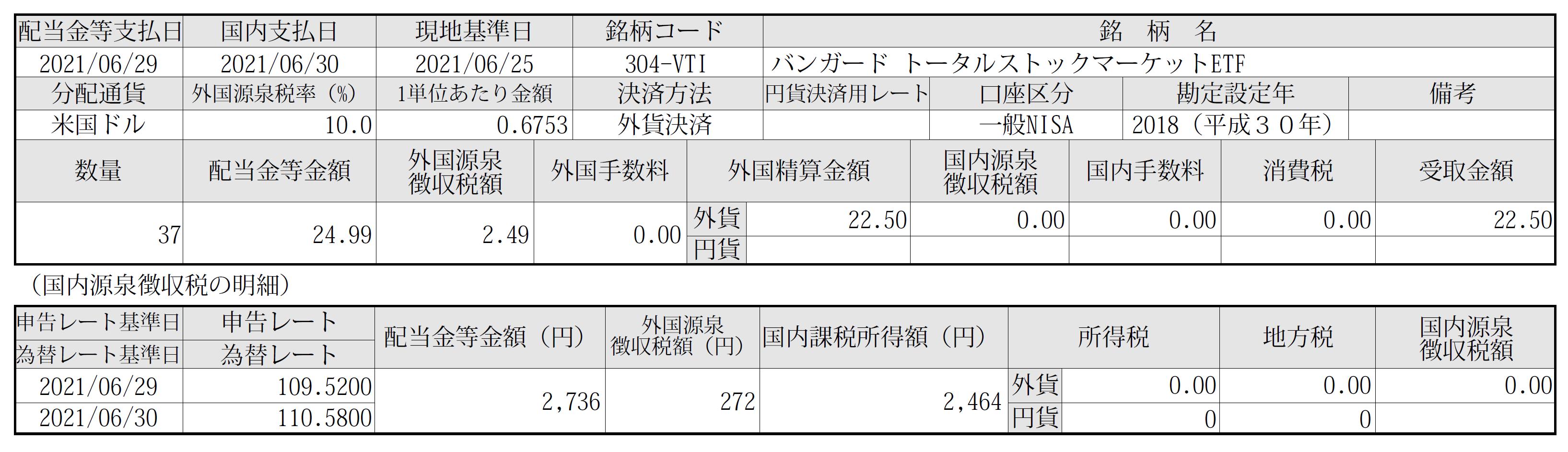 f:id:hodo-work:20210706193323p:plain