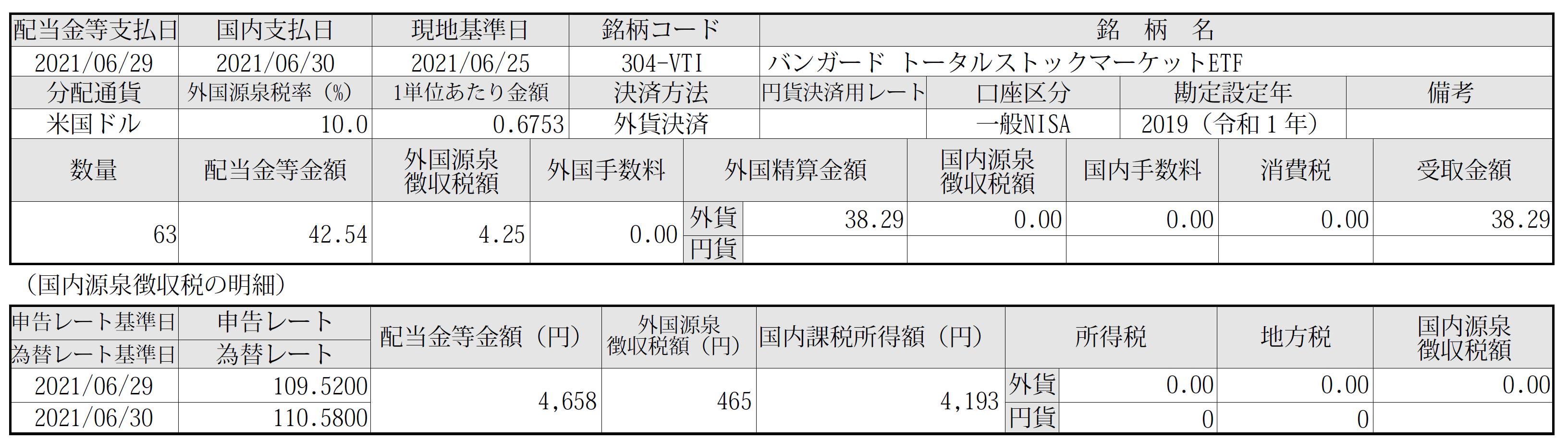 f:id:hodo-work:20210706193348p:plain