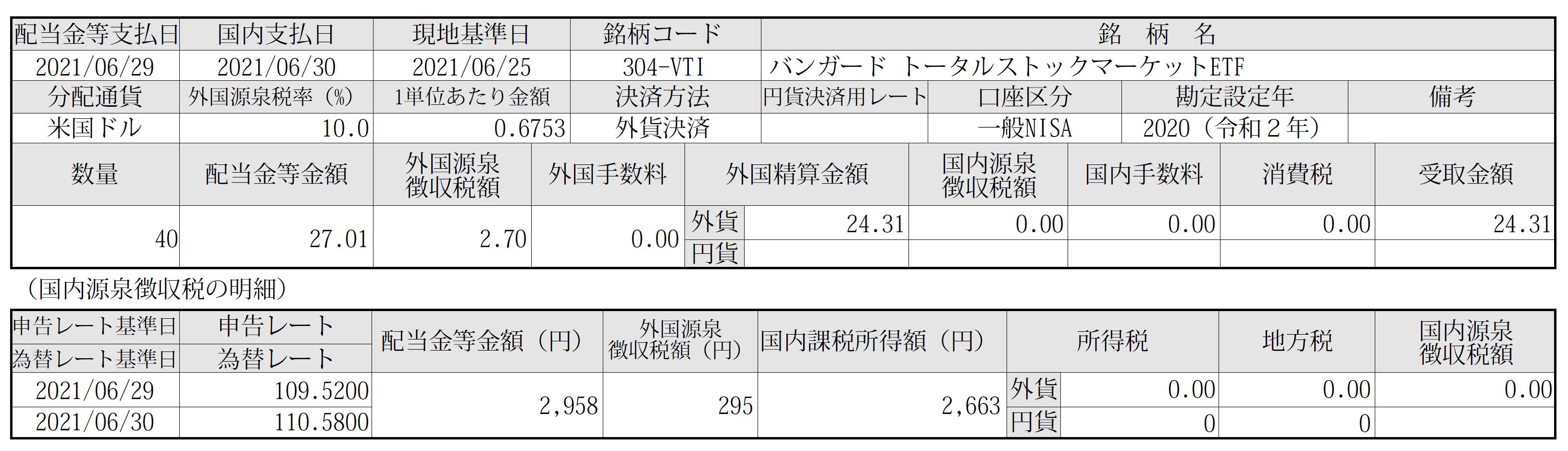 f:id:hodo-work:20210706193413p:plain